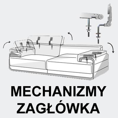 mechanizm zagłówka