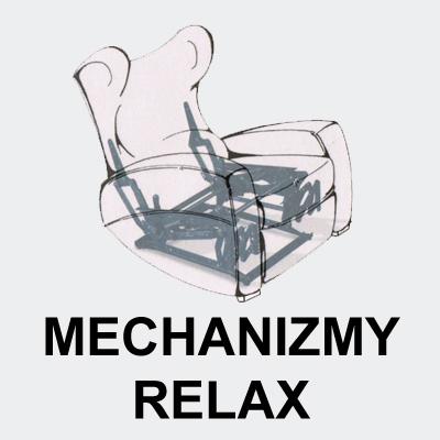 mechanizmy ralax